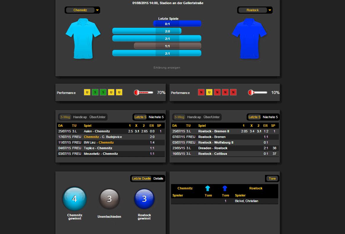 Chemnitzer FC vs Hansa Rostock 01.08.2015 live- 3.Liga