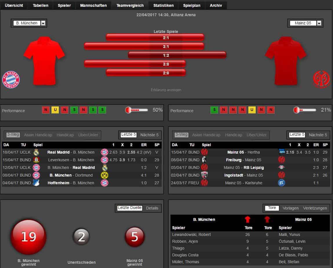www.sportwetten tipps