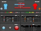 Man City Man United 27.04.2017 Prognose Analyse