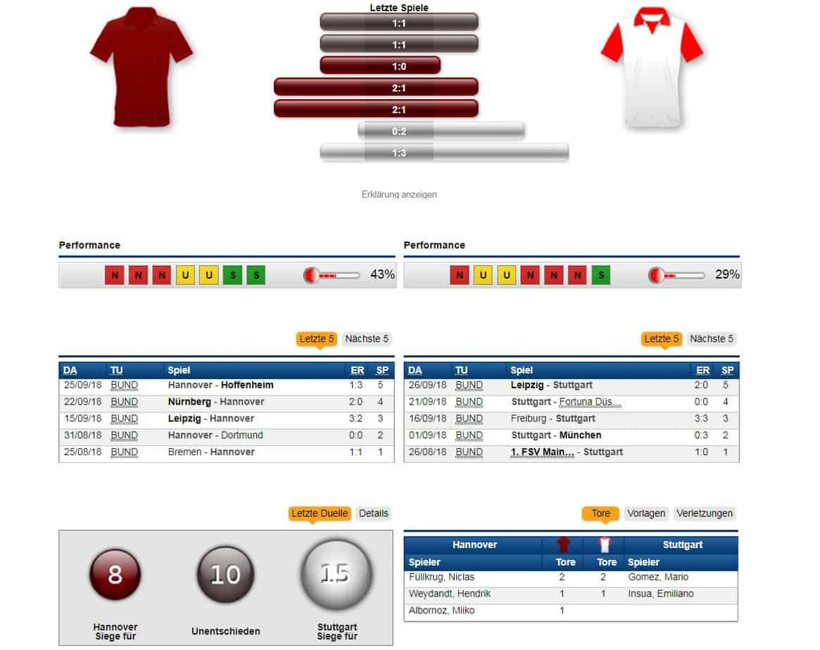Top Sportwetten Anbieter Westline Bundesliga Tipp Trend Wiring Library