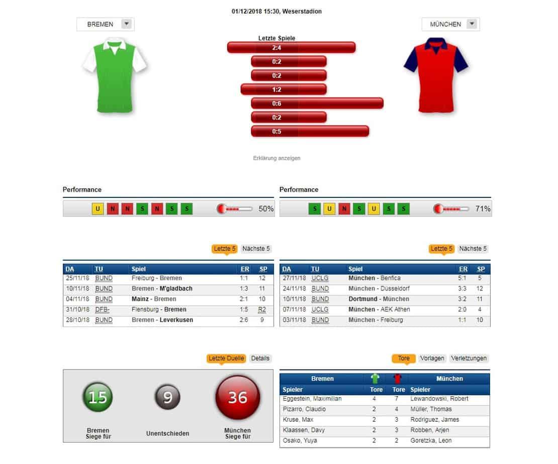 Sportwetten Paypal Fuc39fball Bundesliga Tabelle Heute Wiring Library