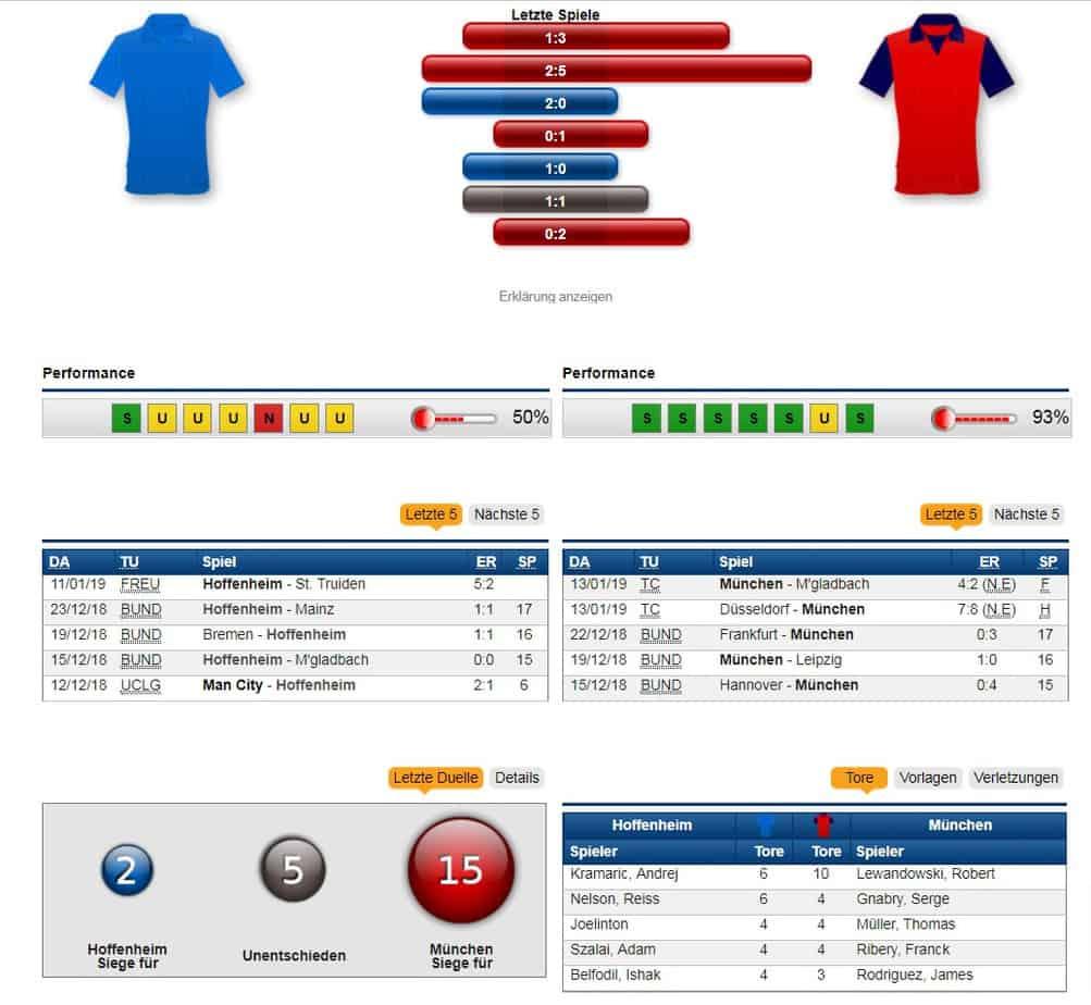 quali champions league 2019/17
