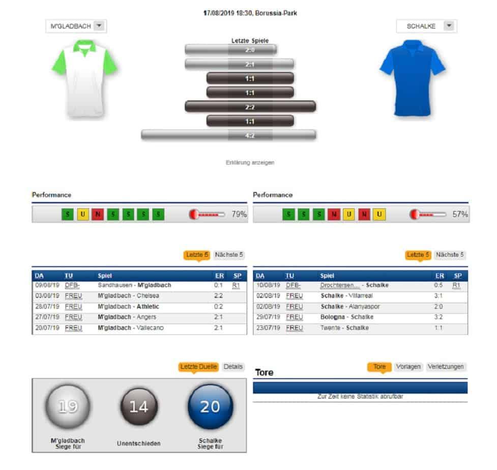 Gladbach - Schalke 17.08.2019 Tipp Statistik