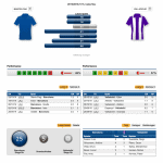 FC Barcelona gegen Real Valladolid 29.10.2019 Tipp Statistik