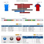FC Getafe gegen FC Granada 31.10.2019 Tipp Statistik