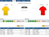 Ukraine Portugal EM Quali Statistik 14.10.19