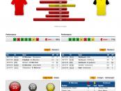 FC Bayern München gegen Borussia Dortmund 09.11.2019 Tipp Statistik