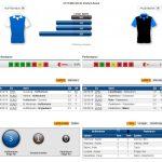 TSG Hoffenheim - SC Paderborn 01.11.2019 Tipp Statistik