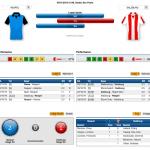 SSC Neapel gegen RB Salzburg 05.11.2019 Tipp Statistik