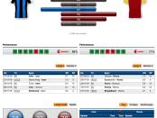 Inter Mailand gegen AS Rom 06.12.2019 Tipp Statistik