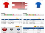 FC Bayern München gegen FC Schalke 04 25.01.2020 Tipp Statistik