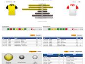 Borussia Dortmund gegen 1. FC Köln 24.01.2020 Tipp Statistik