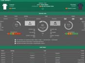 Espanyol Barcelona gegen FC Barcelona 04.01.2020 Tipp Statistik
