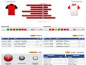 Bayer 04 Leverkusen gegen Fortuna Düsseldorf 26.01.2020 Tipp Statistik