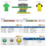 SV Werder Bremen gegen Borussia Dortmund 04.02.2020 Tipp Statistik