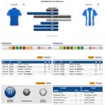 FC Schalke 04 gegen Hertha BSC 04.02.2020 Tipp Statistik