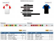 Fortuna Düsseldorf gegen SC Paderborn 13.03.2020 Tipp Statistik
