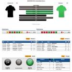 Eintracht Frankfurt gegen SV Werder Bremen 04.03.2020 Tipp Statistik