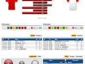 FSV Mainz 05 gegen Fortuna Düsseldorf 08.03.2020 Tipp Statistik