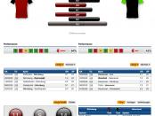 1. FC Nürnberg gegen Hannover 96 06.03.2020 Tipp Statistik