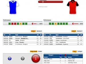 Rangers – Leverkusen Tipp & Prognose 12.03.2020