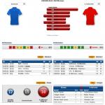 FC Schalke 04 gegen FC Bayern München 03.03.2020 Tipp Statistik