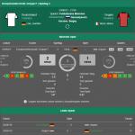 Deutschland - Ungarn 23.06.21 Ergebnis-Statistik