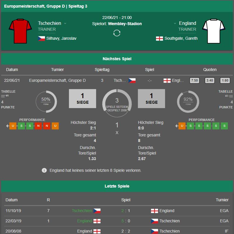 Tschechien - England 22.06.2021 Ergebnisse & H2H