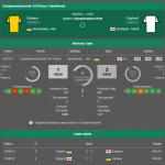 England Ukraine 03.07.2021 Statistik