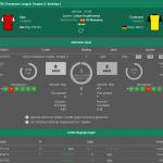 Ajax - Dortmund 19.10.2021 H2H, Bilanz, Statistiken