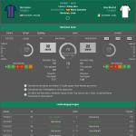 Barcelona - Real Madrid 24.10.2021 H2H, Bilanz, Statistiken