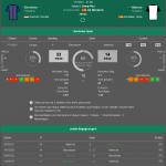 Barcelona - Valnecia 17.10.2021 H2H, Bilanz, Statistiken