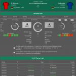 Bayern - Hoffenheim 23.10.2021 H2H, Bilanz, Statistiken