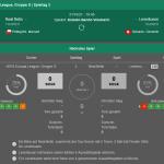 Betis - Leverkusen 21.10.2021 H2H, Bilanz, Statistiken
