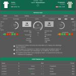 Hertha - Gladbach 23.10.2021 H2H, Bilanz, Statistiken