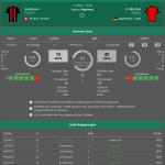 Laverkusen - Bayern 17.10.2021 H2H, Bilanz, Statistiken