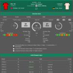 Man United - Liverpool 24.10.2021 H2H, Bilanz, Statistiken